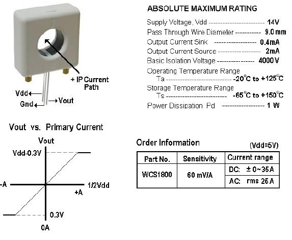 Bilderesultat for WCS1800 output